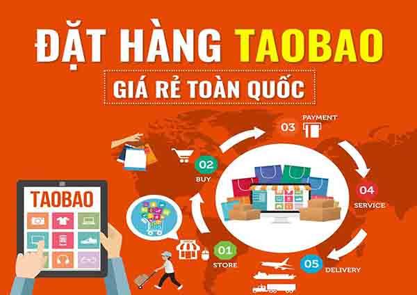Đặt hàng Taobao Trung Quốc